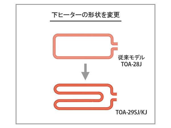 TOA-29Jの下部ヒーター